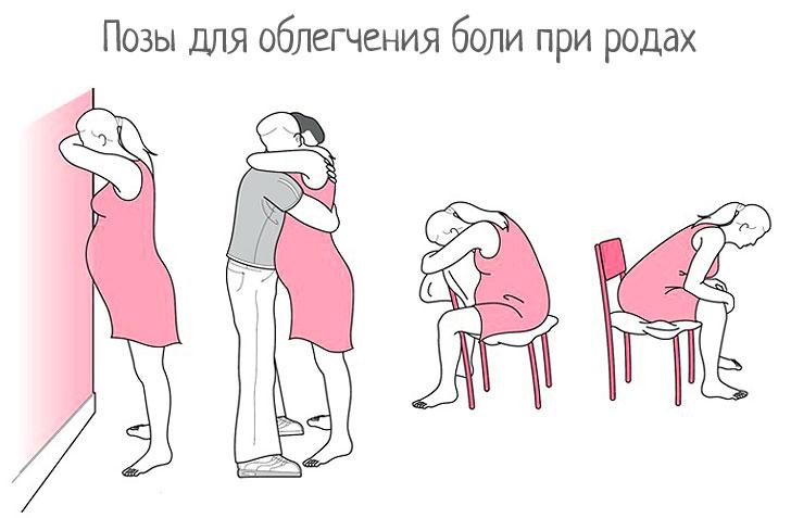 Если вы рожаете с партнером, то попросите его сделать вам массаж поясницы, чередуйте его с дыханием.